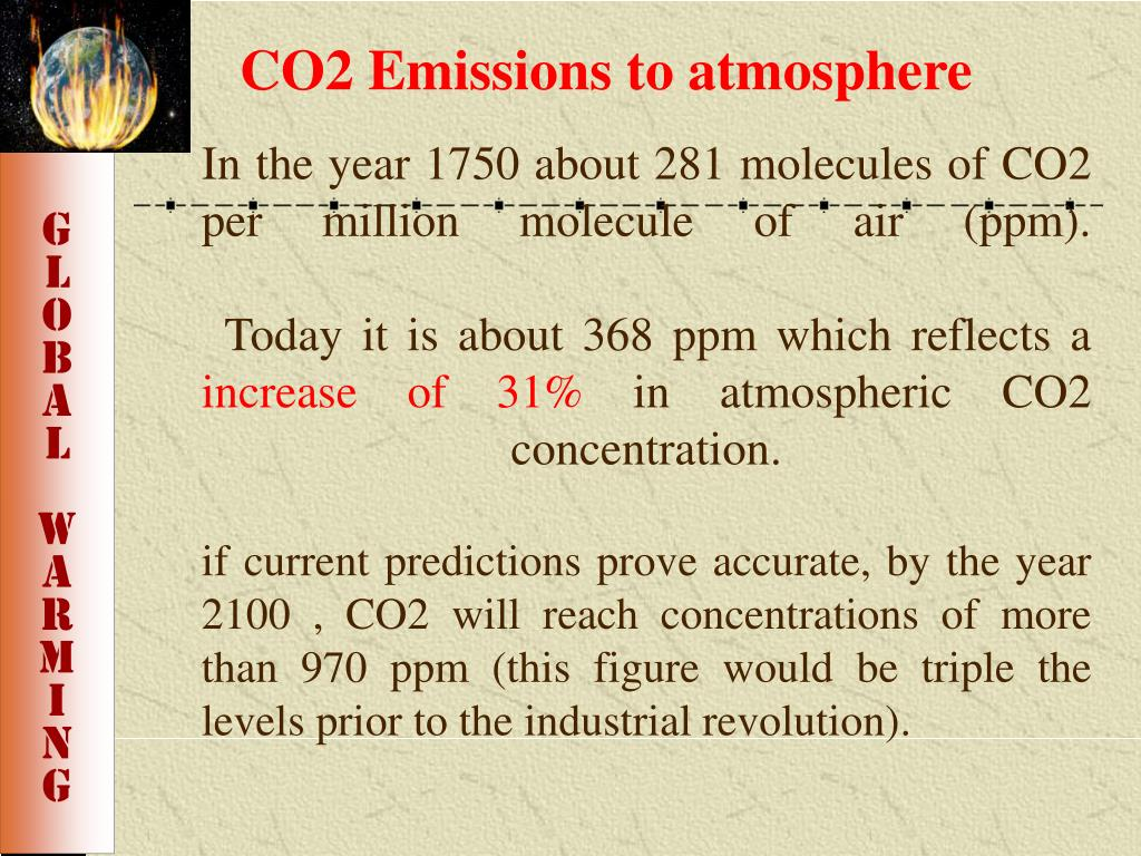 In the year 1750 about 281 molecules of CO2 per million molecule of air (ppm).