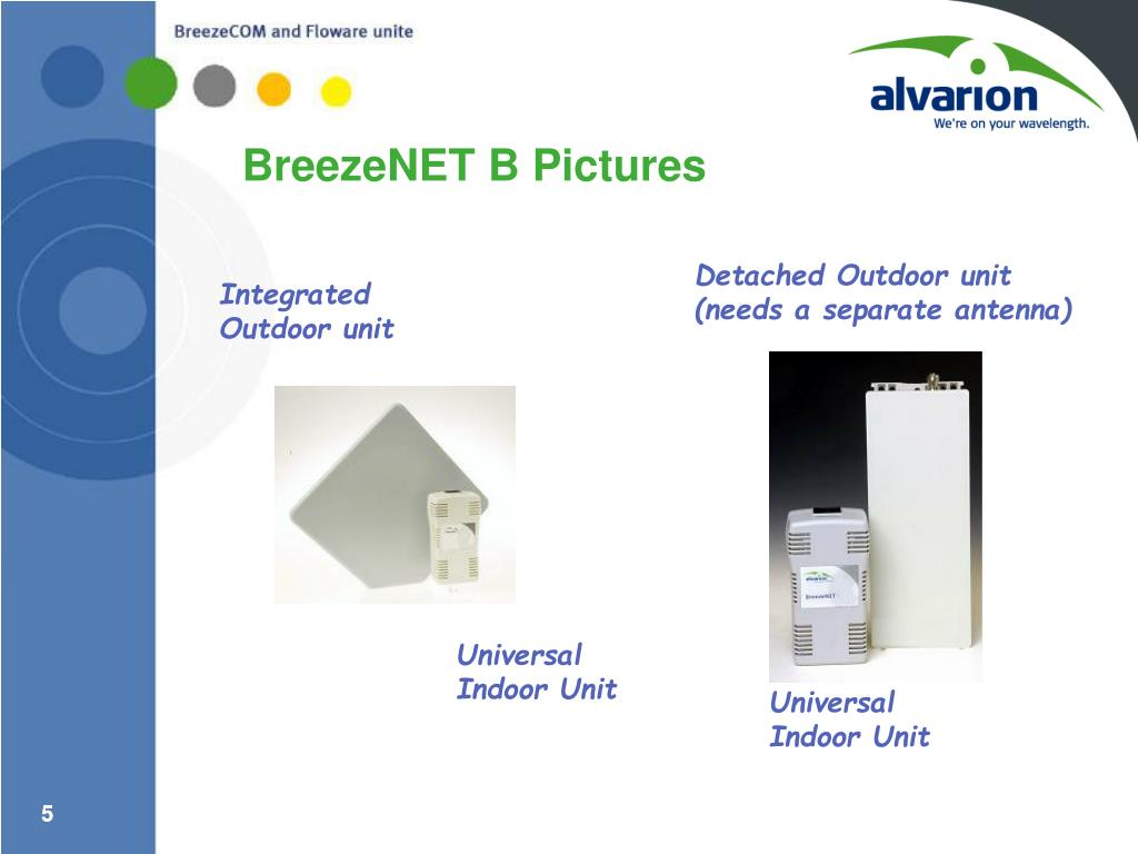 BreezeNET B Pictures