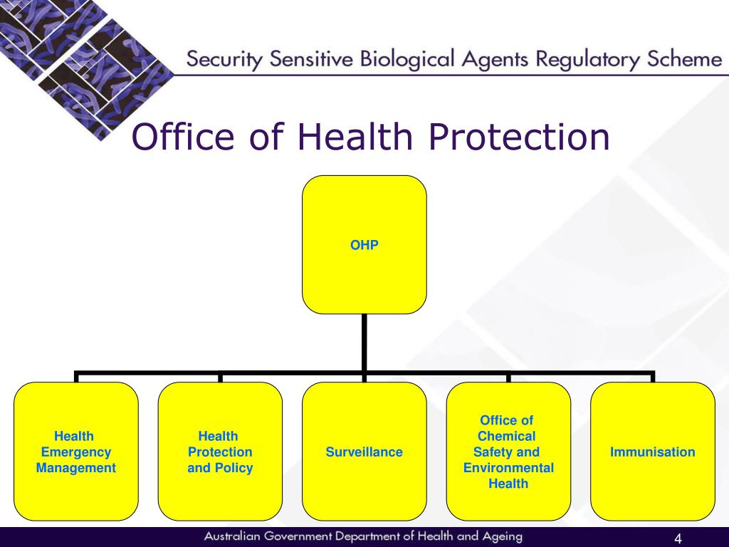 Office of Health Protection