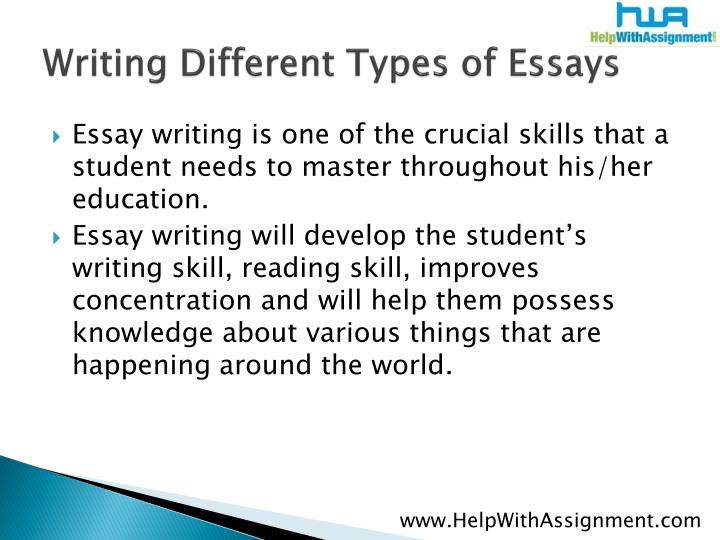 Writing different types of essays