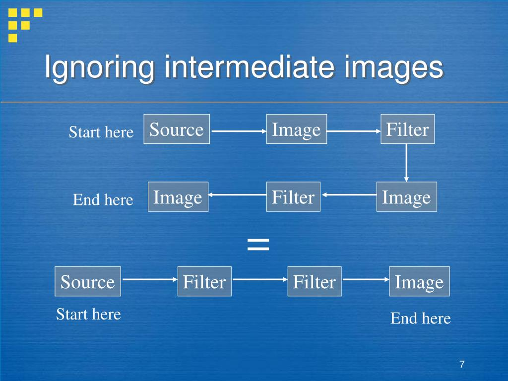 Ignoring intermediate images