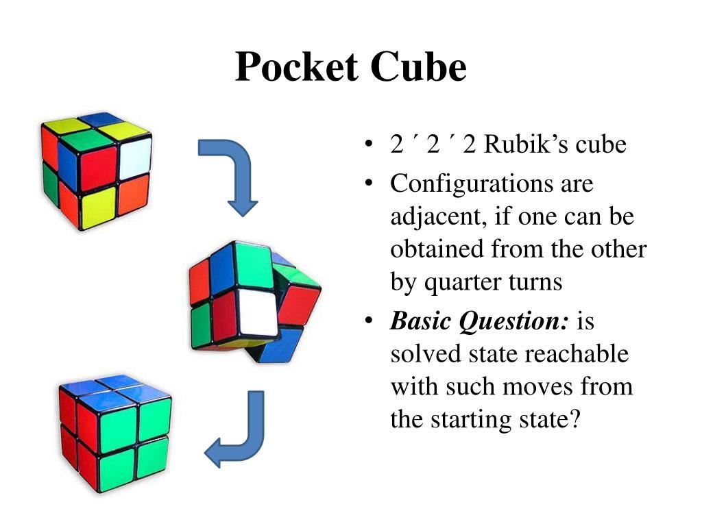 Pocket Cube