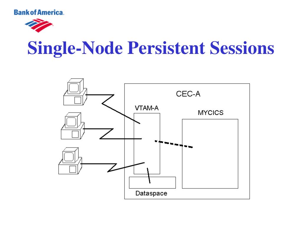 Single-Node Persistent Sessions