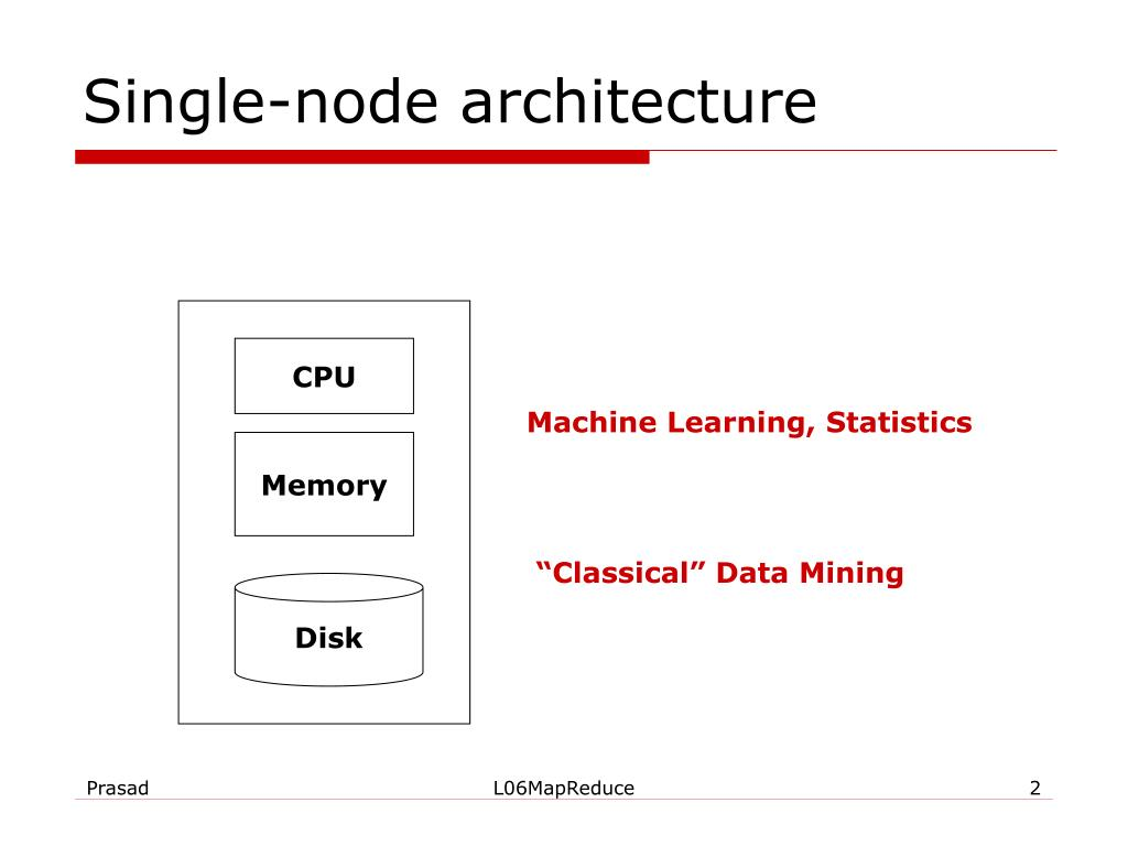 Single-node architecture