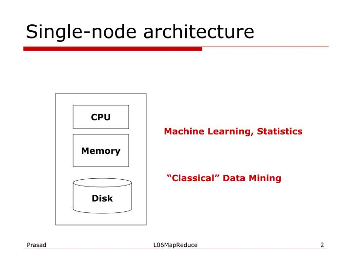 Single node architecture