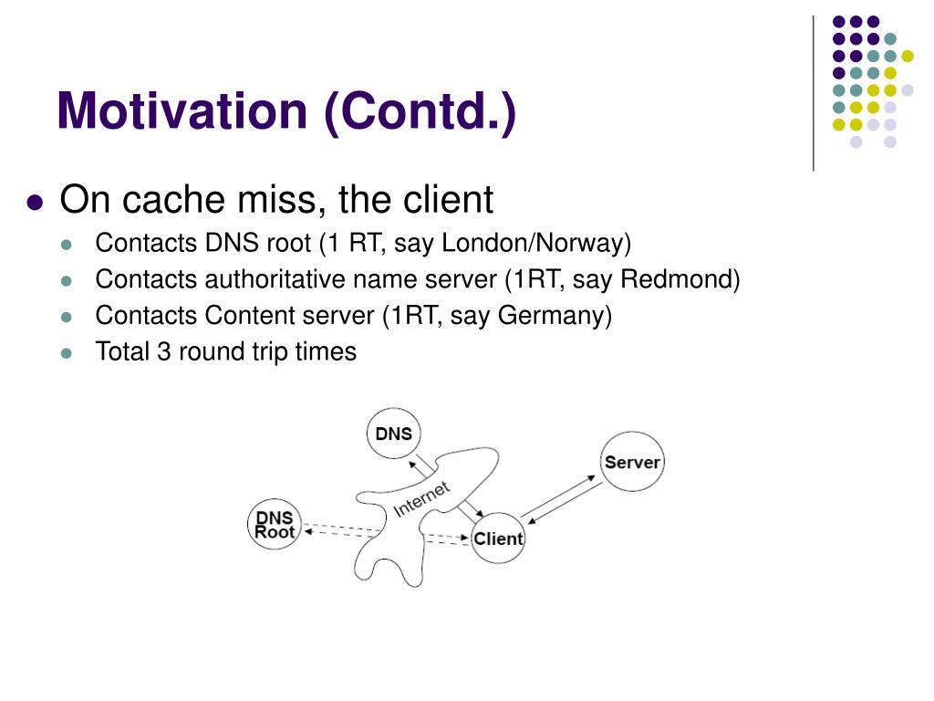 Motivation (Contd.)
