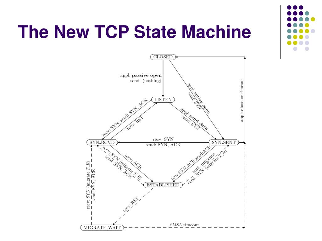 The New TCP State Machine