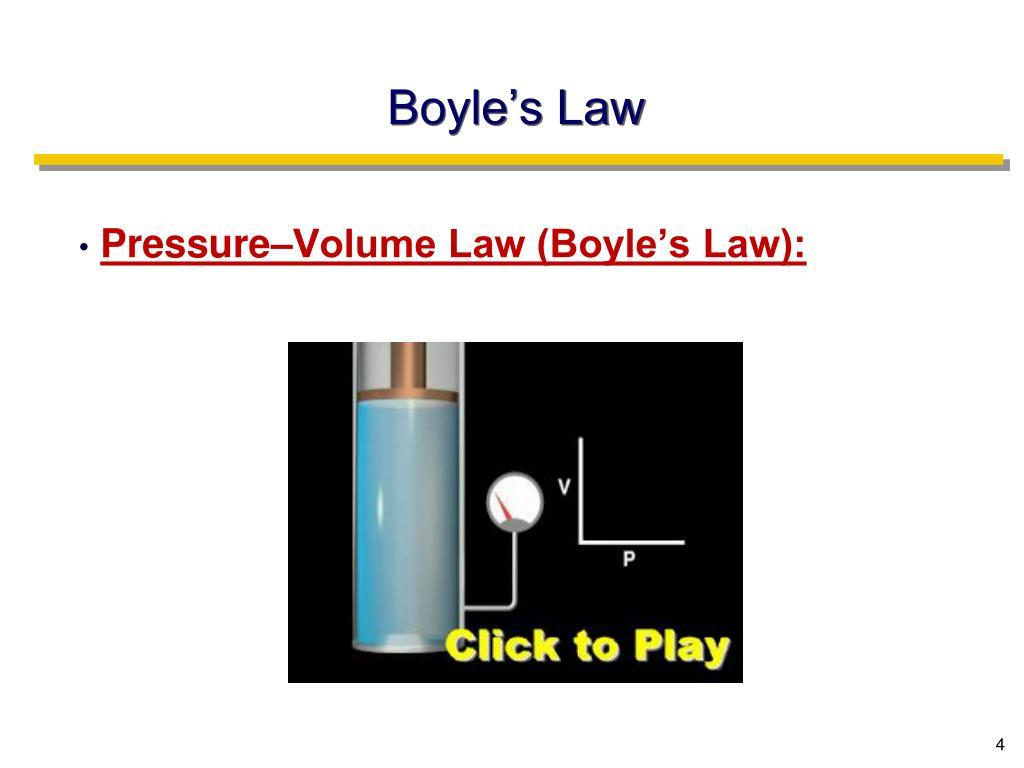 Pressure–Volume Law (Boyle's Law):