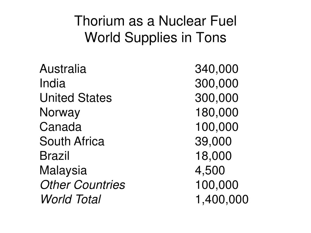 Thorium as a Nuclear Fuel