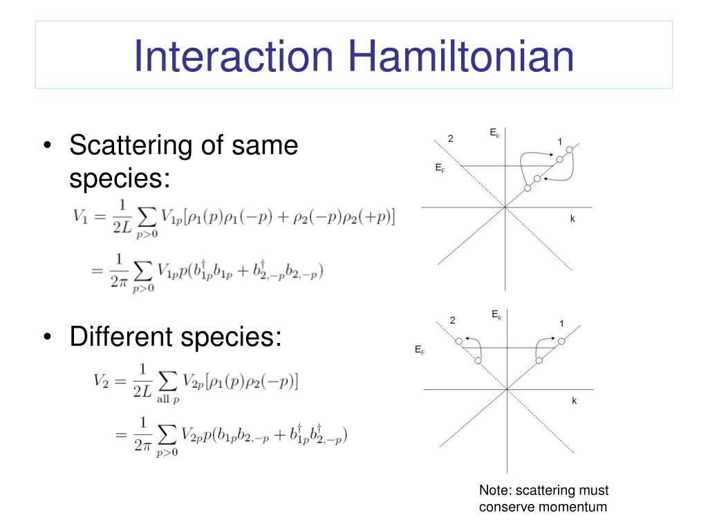 Interaction Hamiltonian