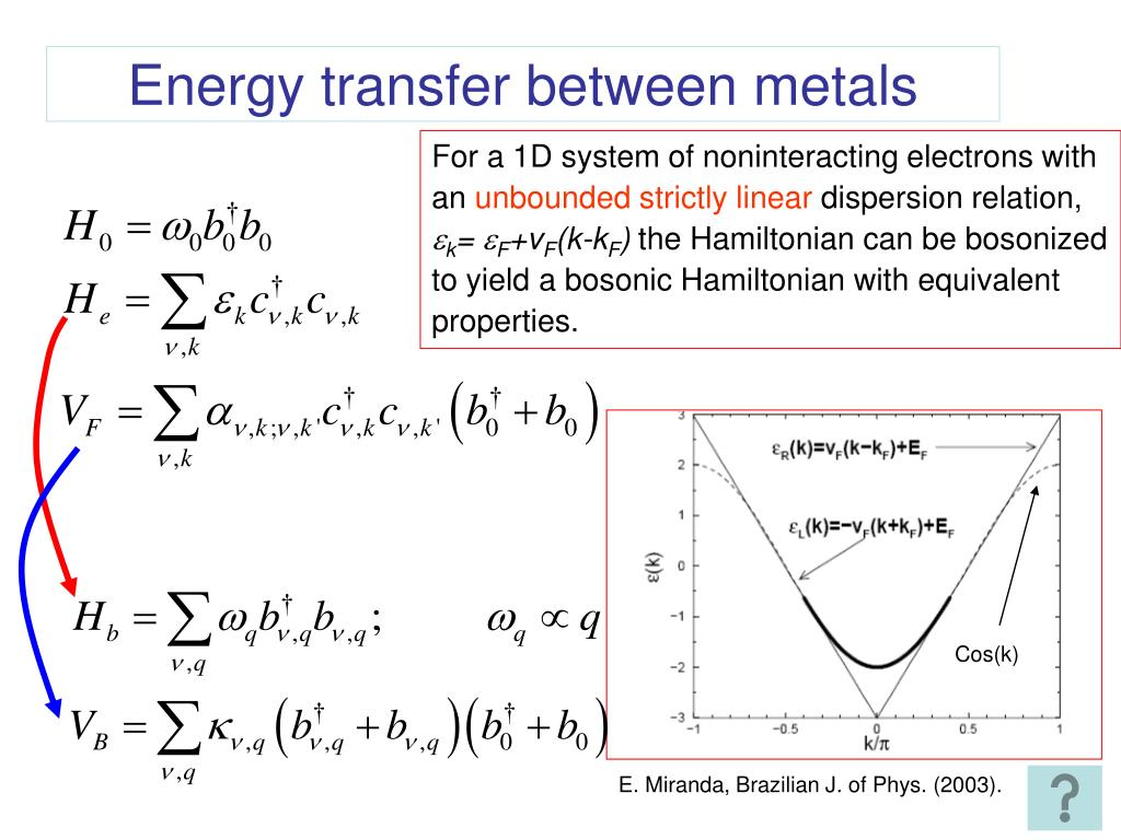 For a 1D system of noninteracting electrons with an
