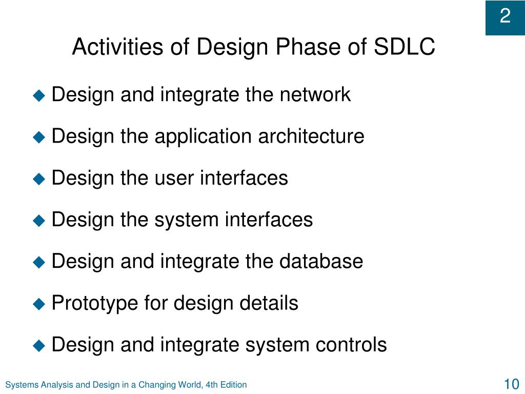 Activities of Design Phase of SDLC