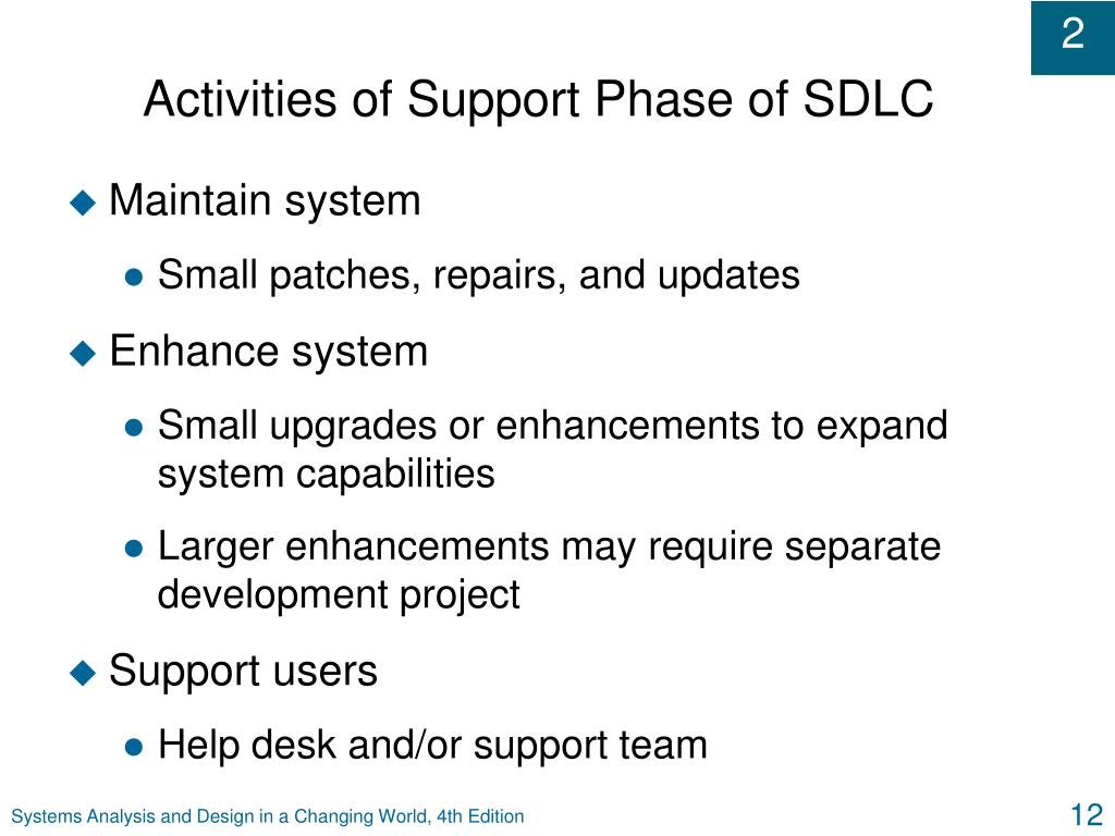 Activities of Support Phase of SDLC