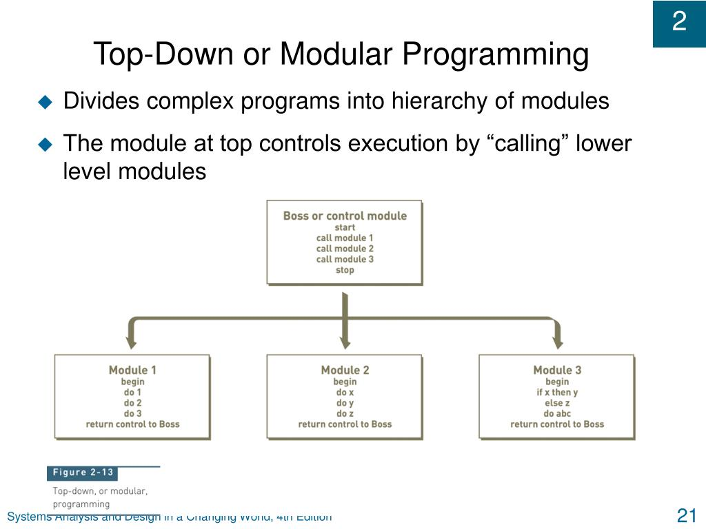 Top-Down or Modular Programming