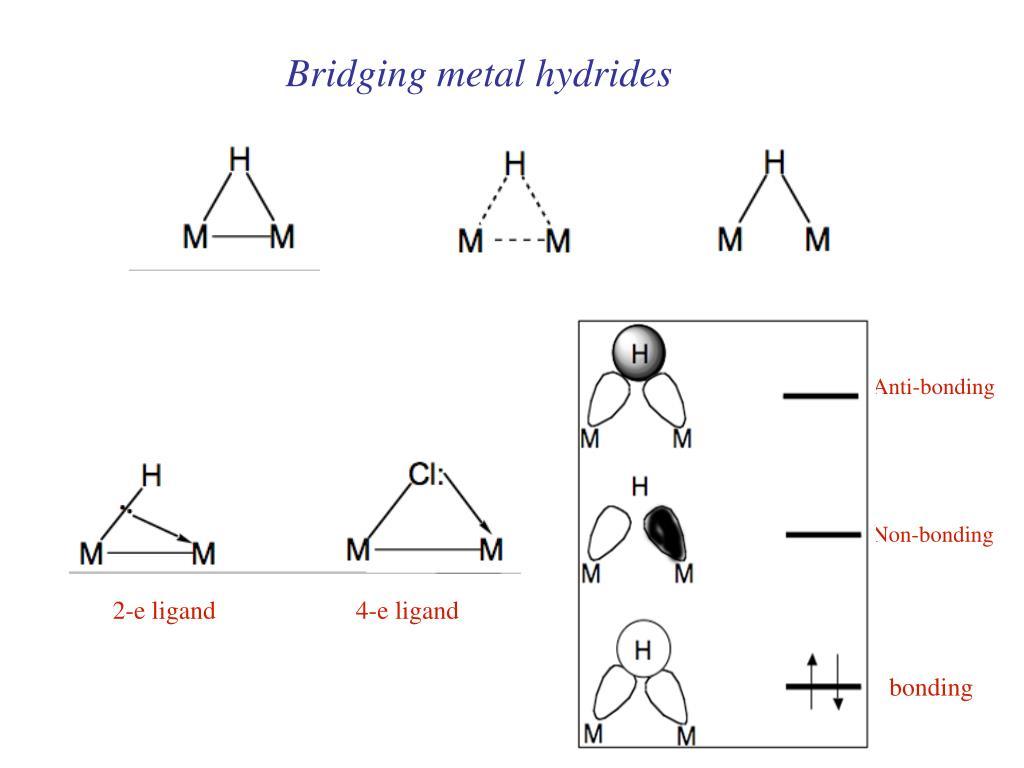 Bridging metal hydrides