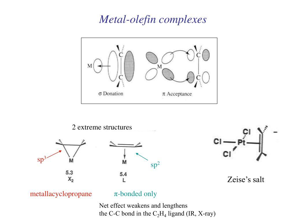 Metal-olefin complexes