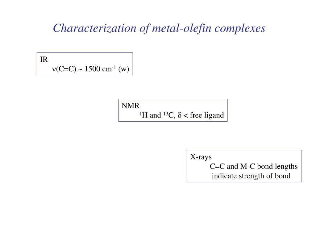 Characterization of metal-olefin complexes