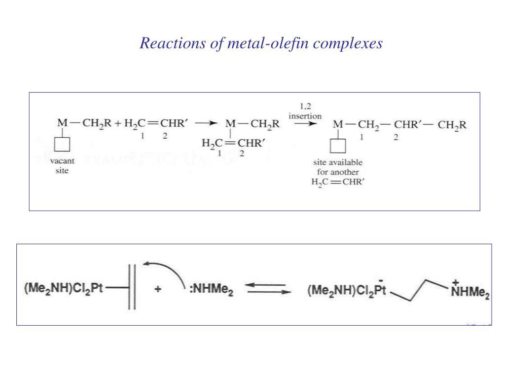 Reactions of metal-olefin complexes
