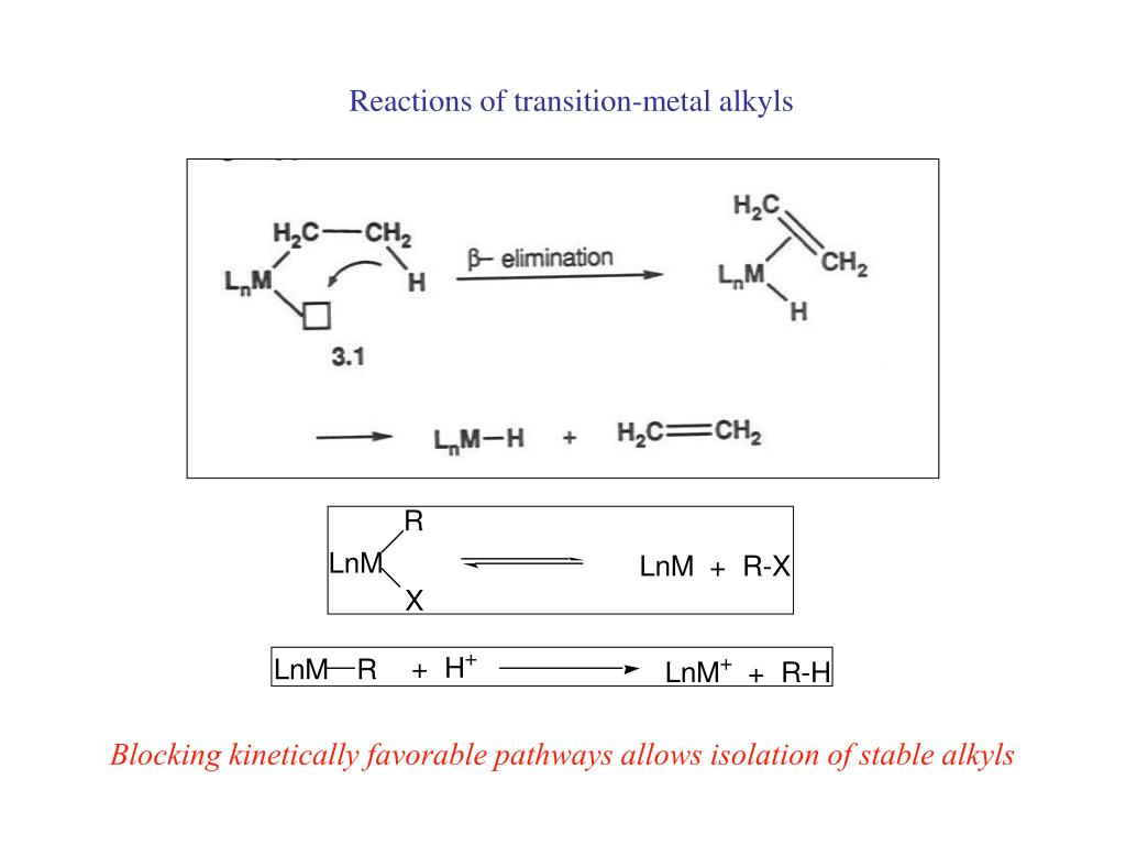 Reactions of transition-metal alkyls