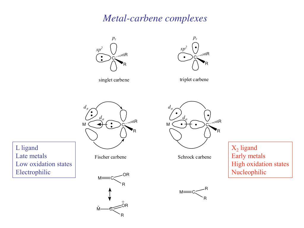 Metal-carbene complexes