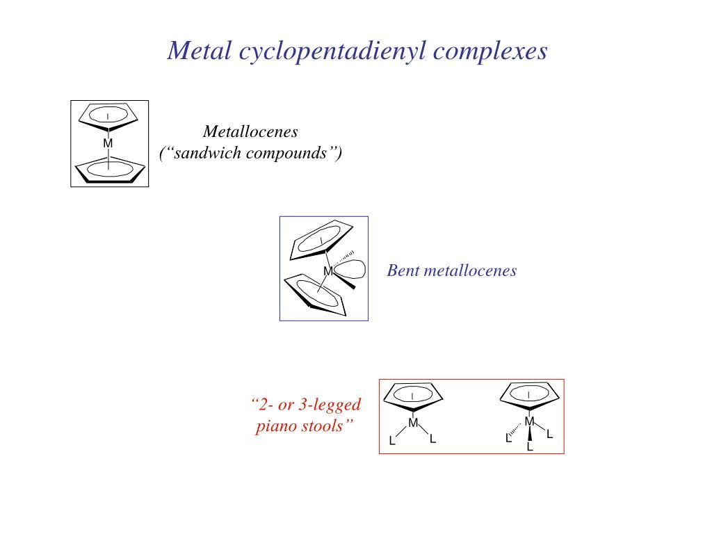 Metal cyclopentadienyl complexes