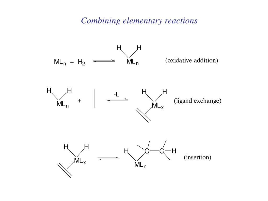 Combining elementary reactions