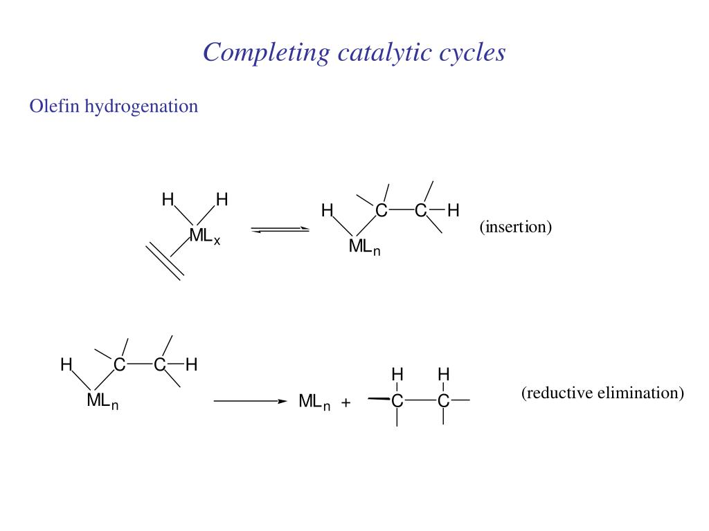 Completing catalytic cycles