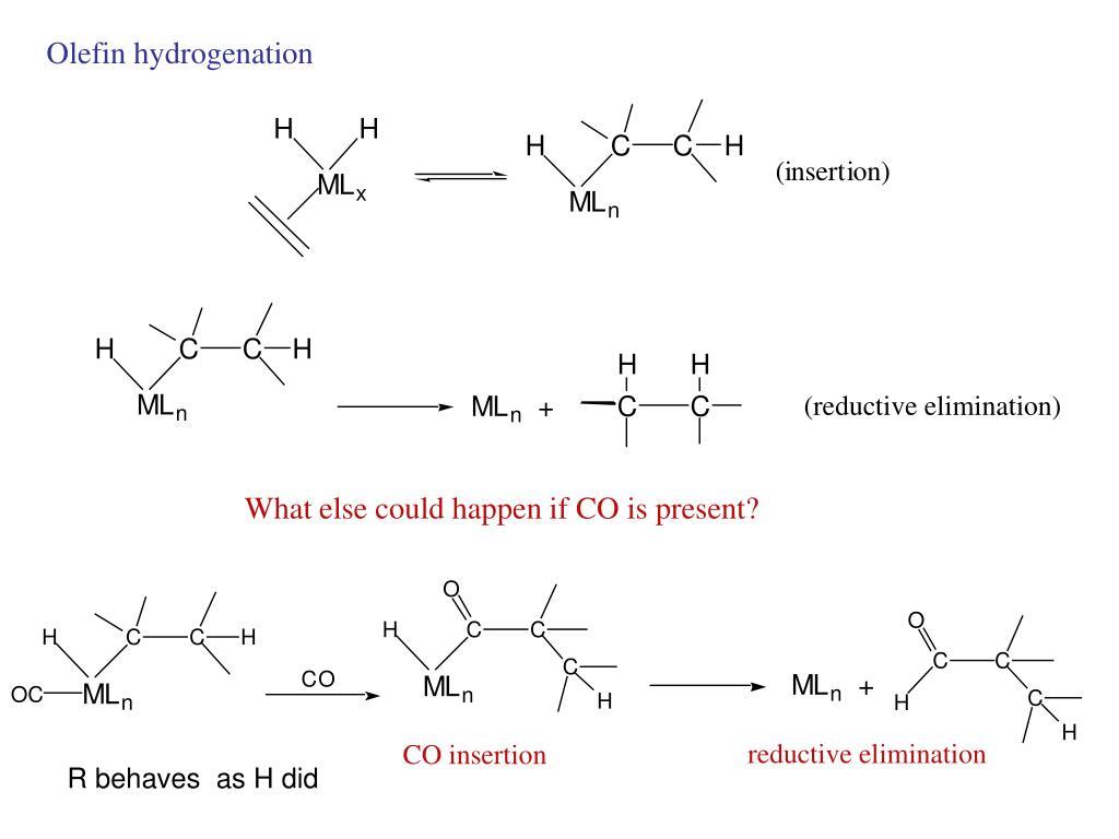 reductive elimination