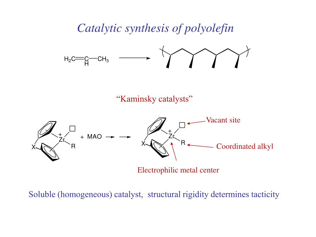 Catalytic synthesis of polyolefin