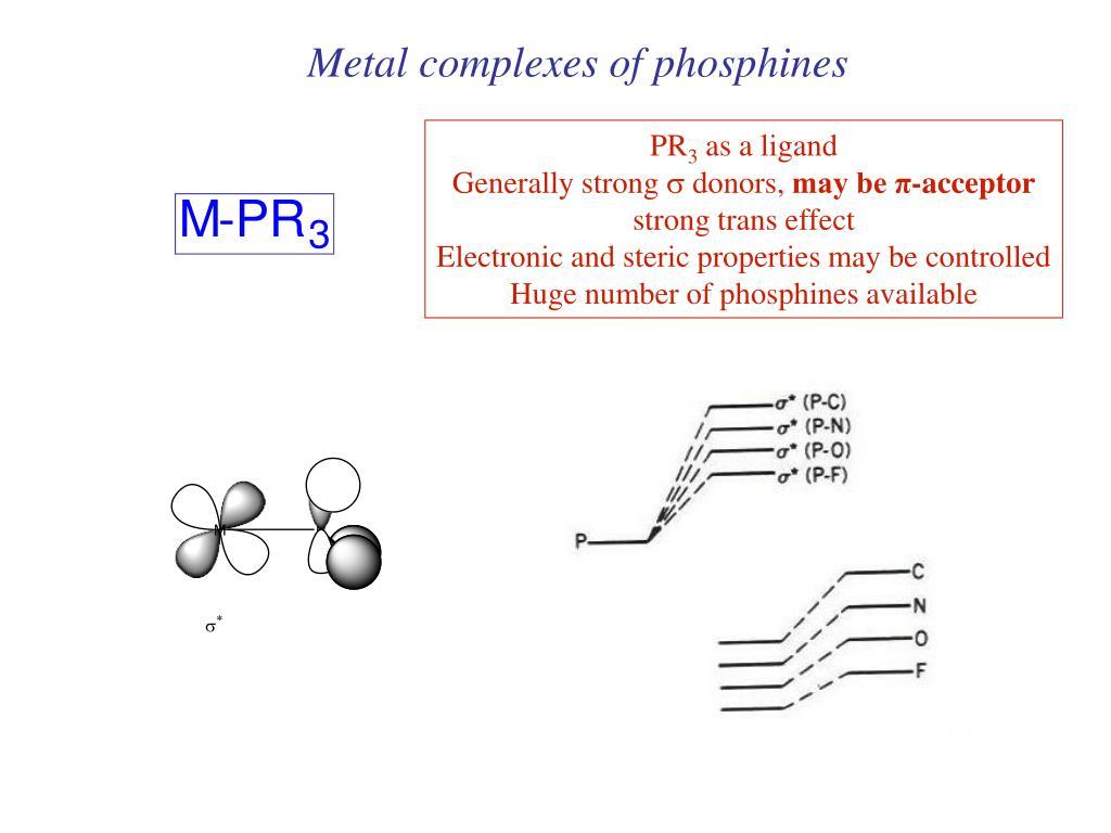 Metal complexes of phosphines