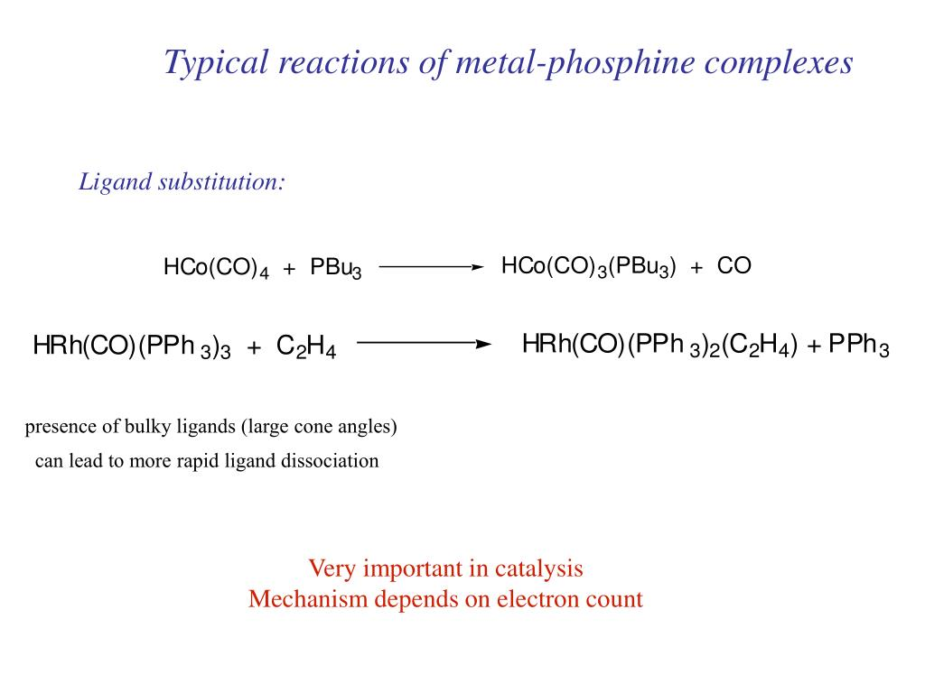 Typical reactions of metal-phosphine complexes