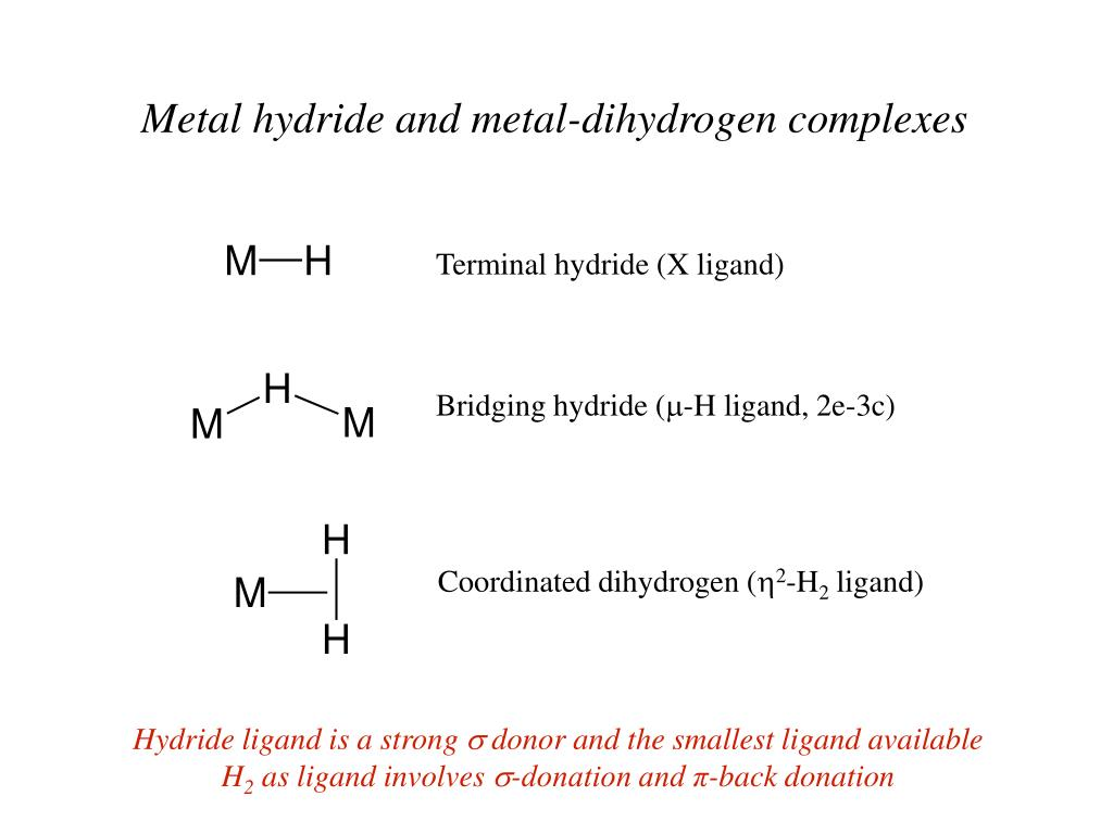 Metal hydride and metal-dihydrogen complexes