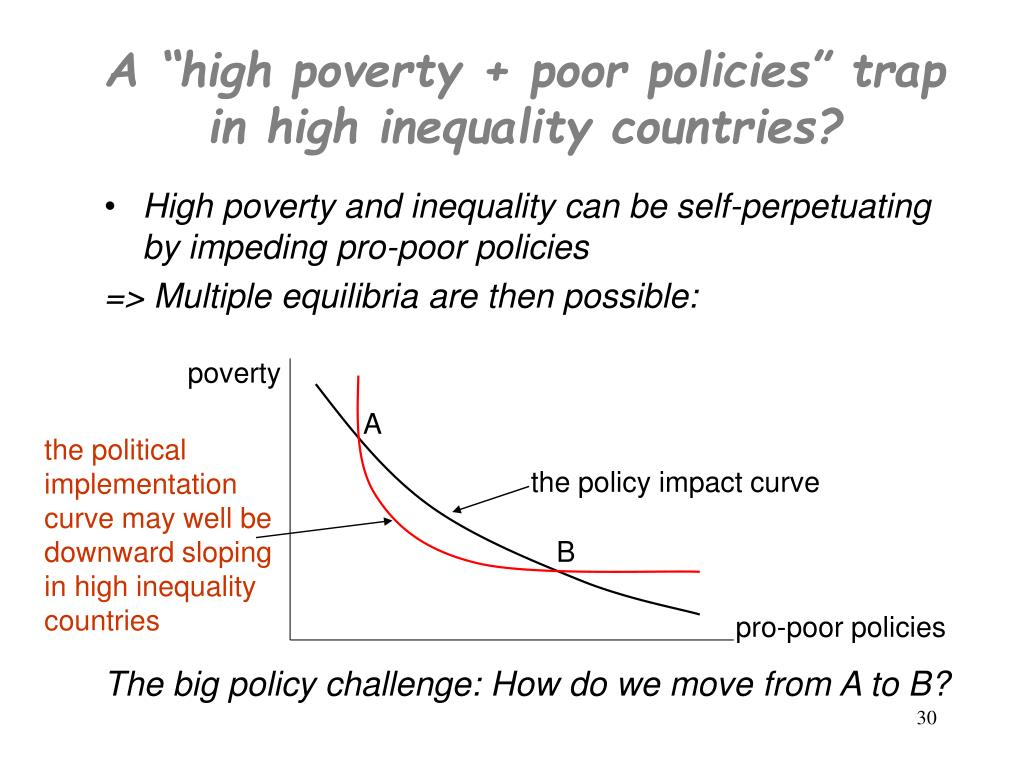 "A ""high poverty + poor policies"" trap"