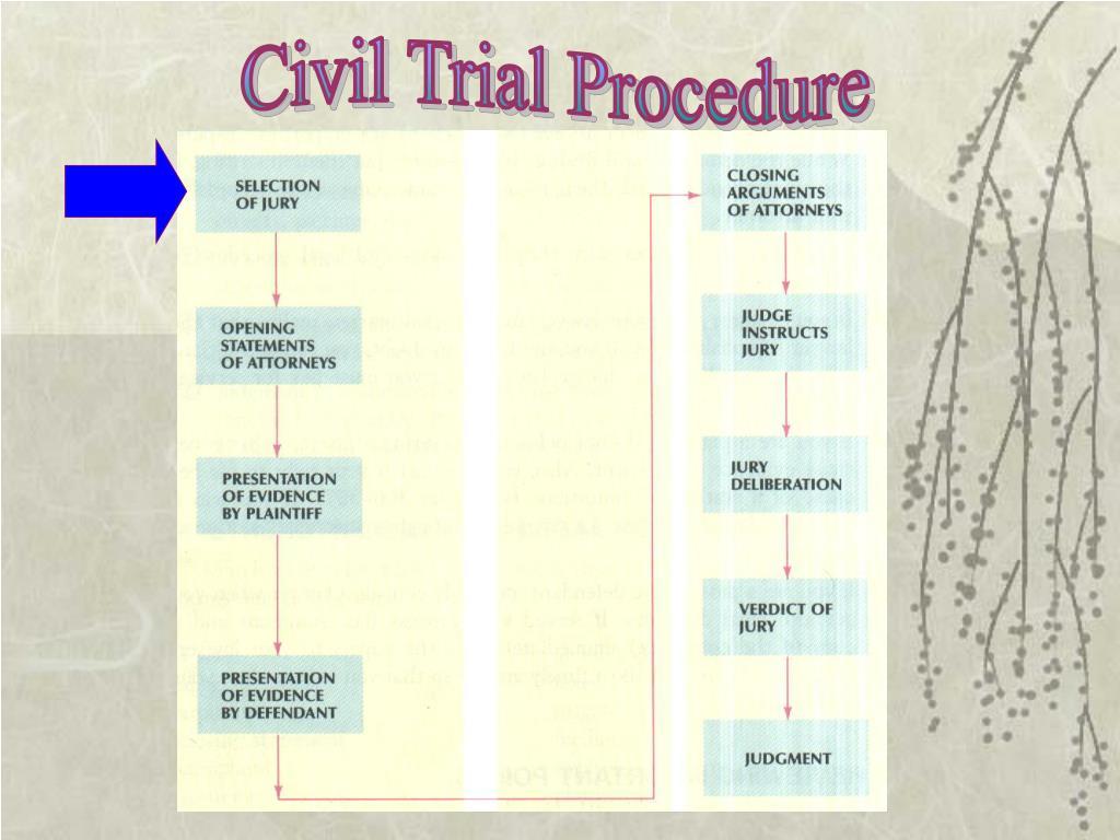 Civil Trial Procedure