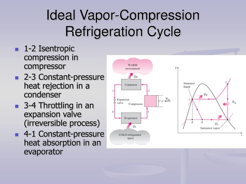 Ppt refrigeration cycles powerpoint presentation id