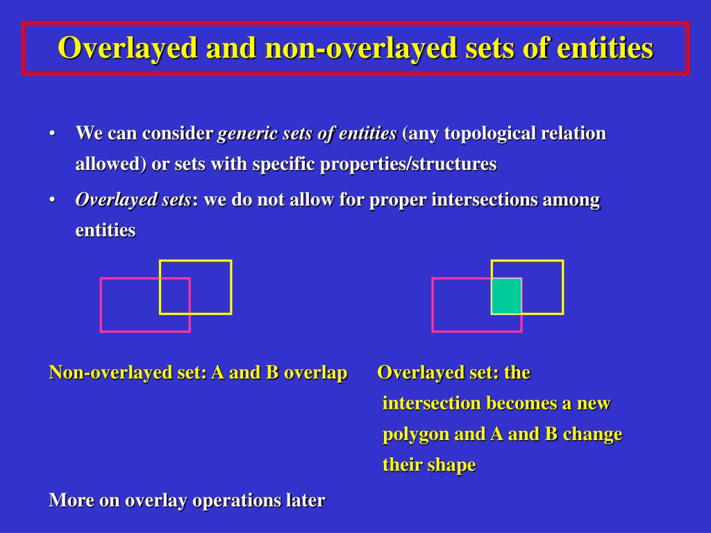Overlayed and non-overlayed sets of entities