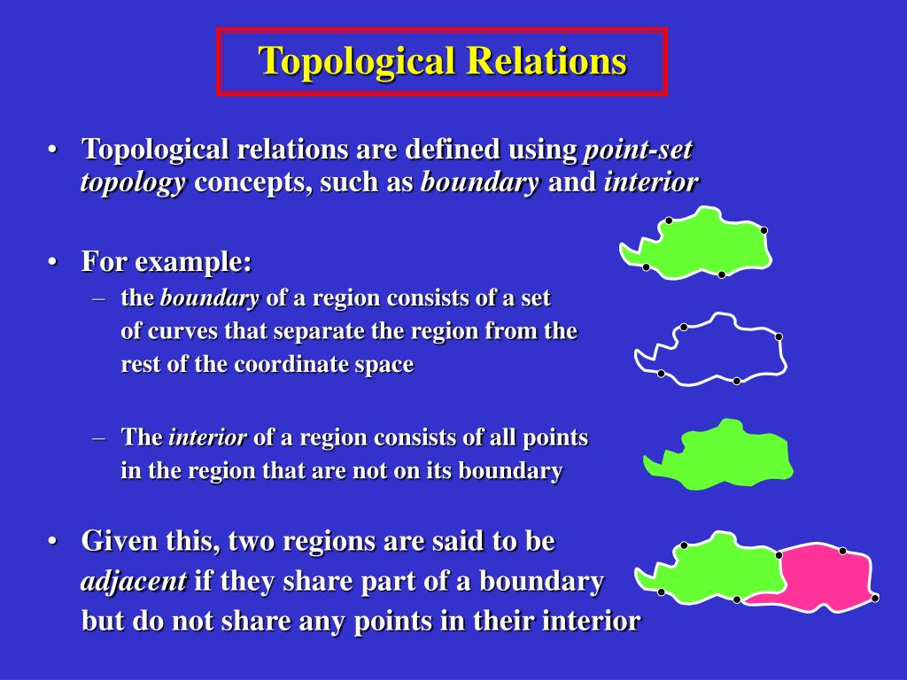 Topological