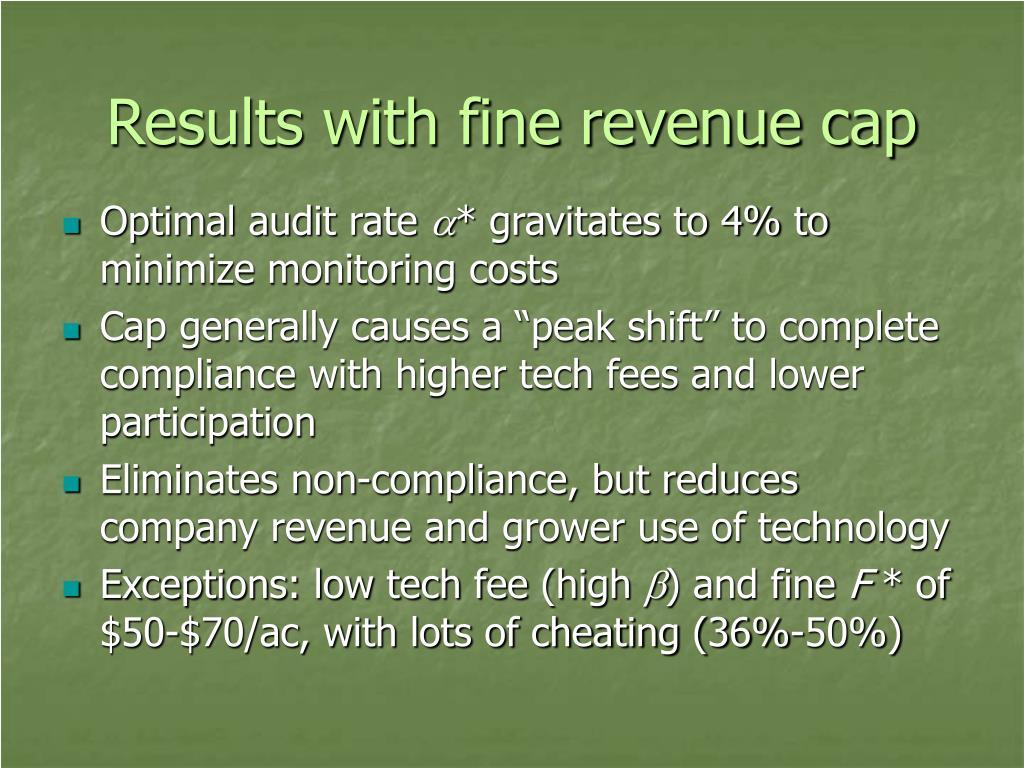 Results with fine revenue cap