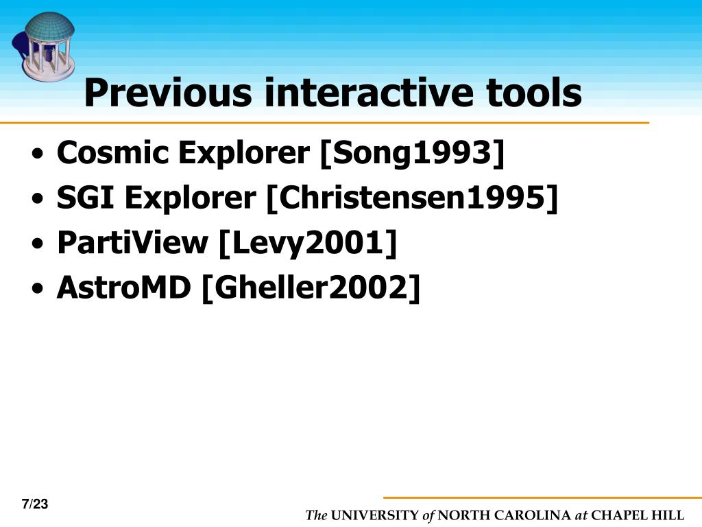 Previous interactive tools