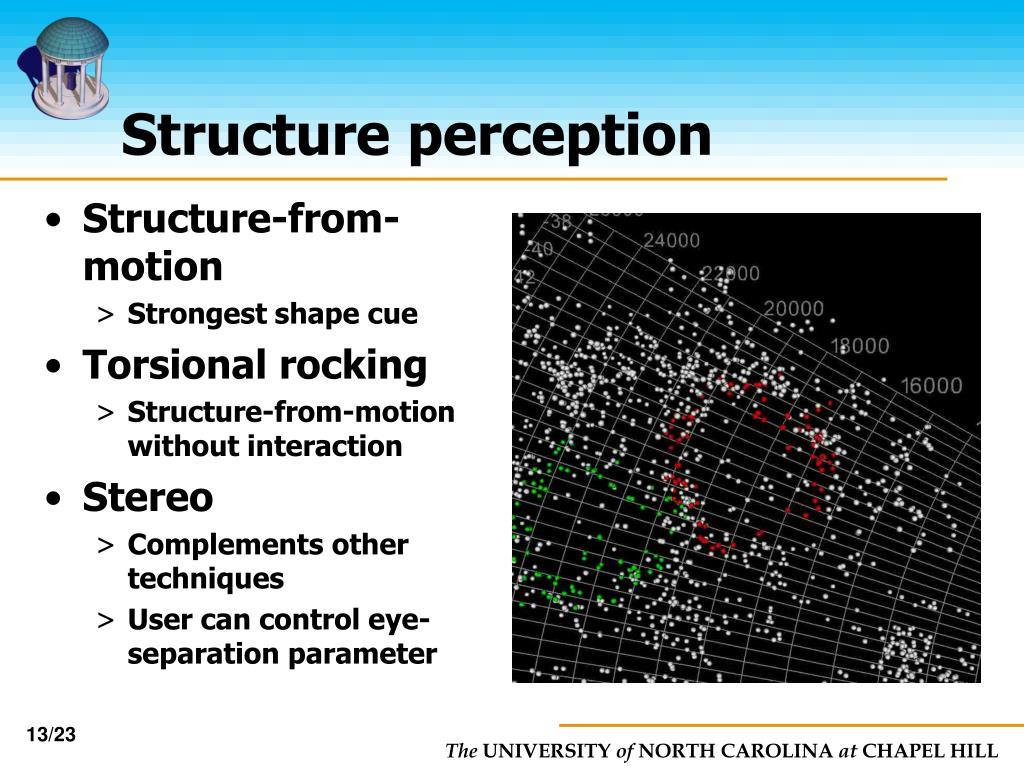 Structure perception