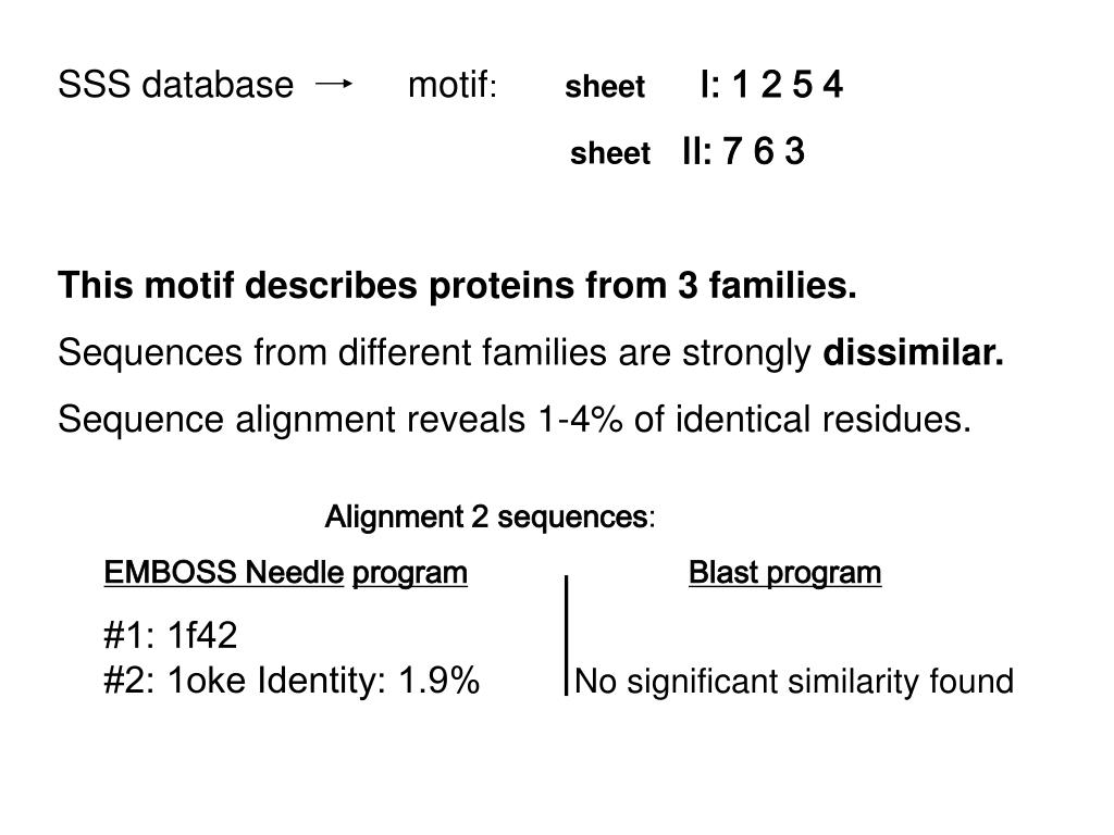 SSS database           motif