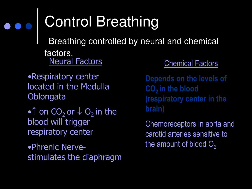 Control Breathing