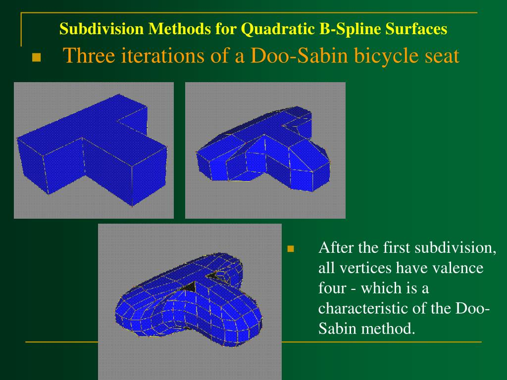 Subdivision Methods for Quadratic B-Spline Surfaces