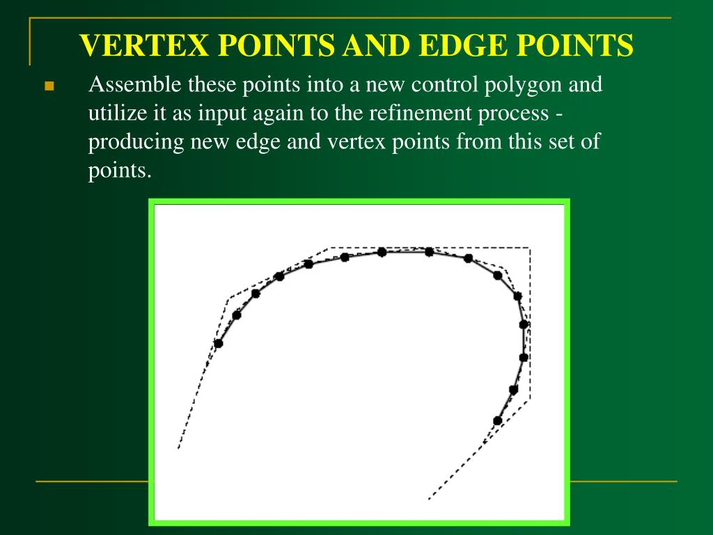 VERTEX POINTS AND EDGE POINTS