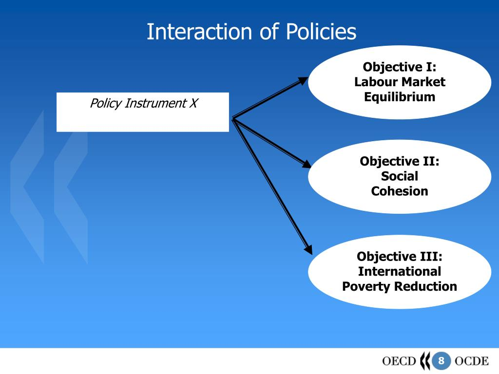 Interaction of Policies