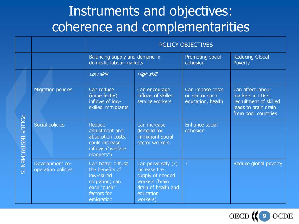 Instruments and objectives: