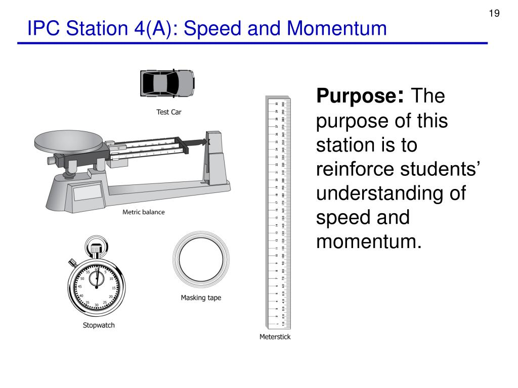 IPC Station 4(A): Speed and Momentum