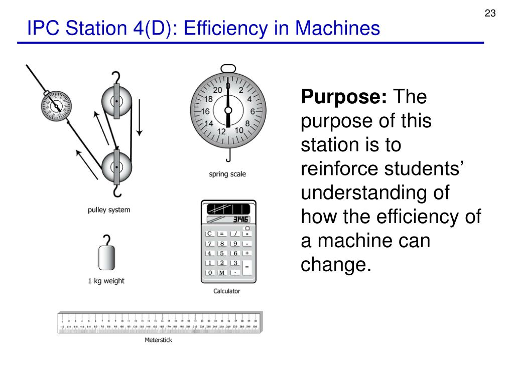 IPC Station 4(D): Efficiency in Machines