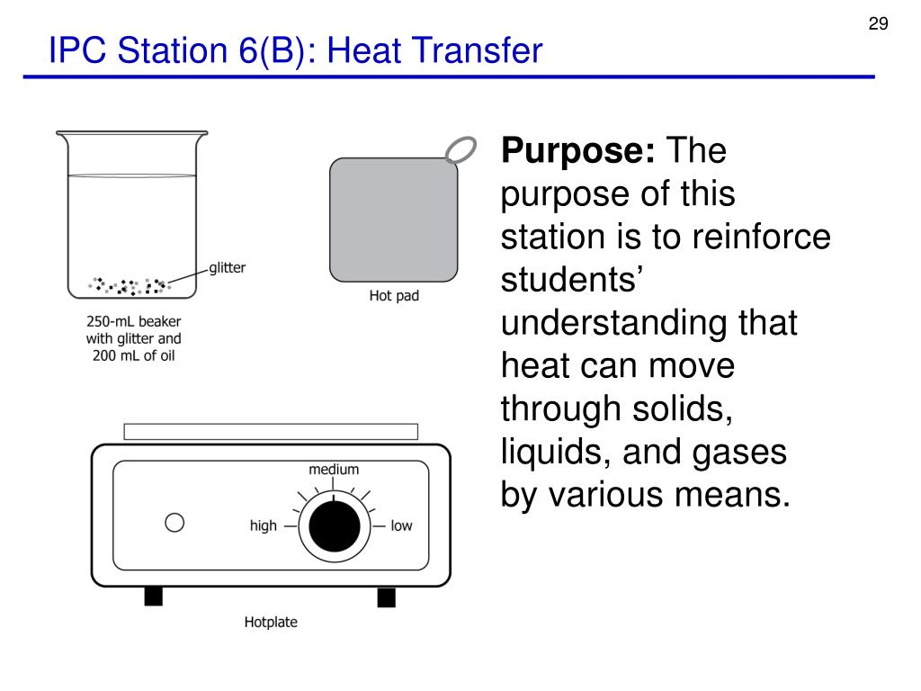 IPC Station 6(B): Heat Transfer
