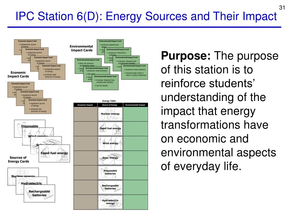 IPC Station 6(D): Energy Sources and Their Impact
